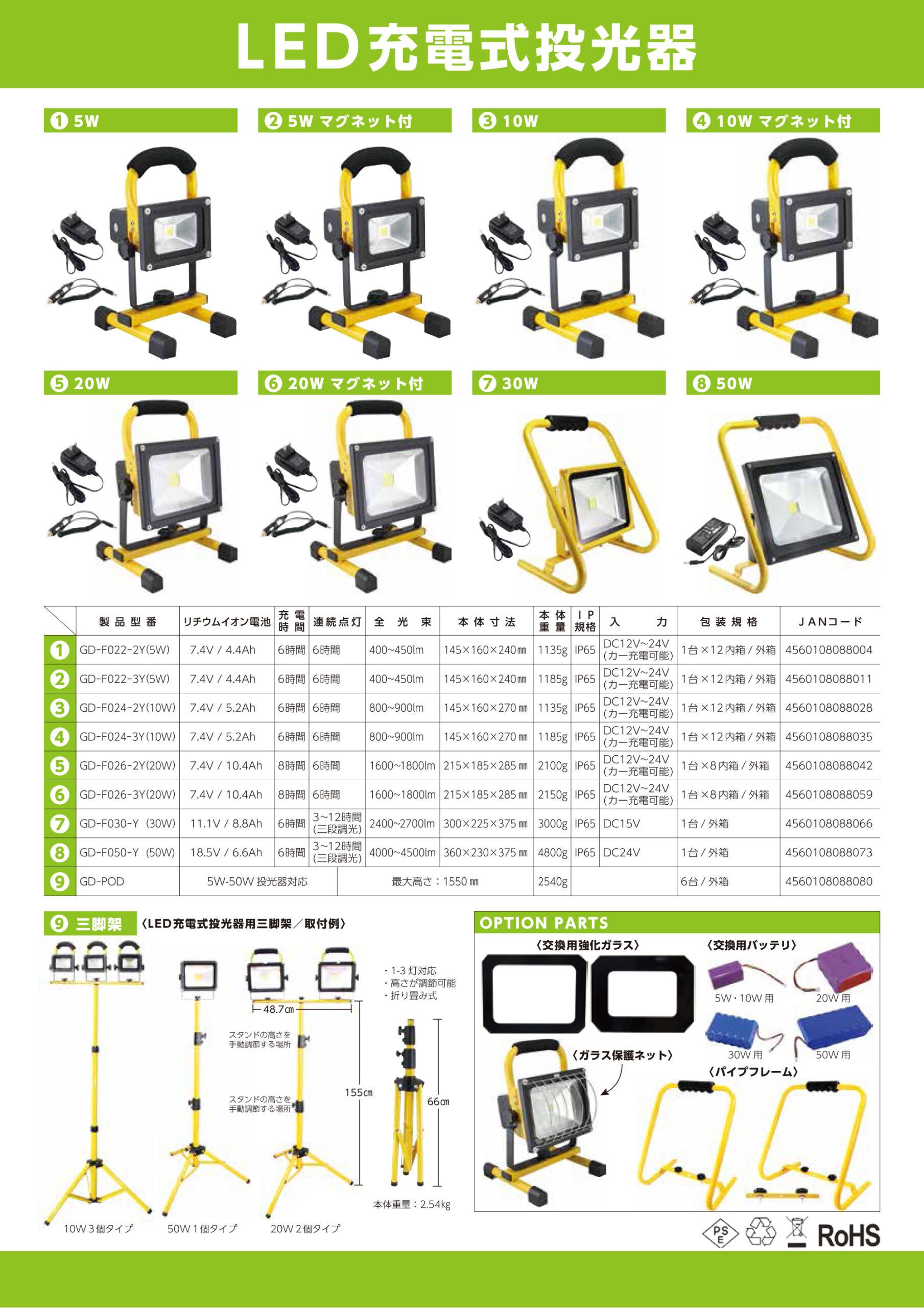 LED 充電式投光器-------¥ 製品型番リチウムイオン電池充電運続点灯全光束本体寸法本体I p時間 重量 規格 入 力 包装規格 」 AN コード c GD-F022-2Y(5W) 7 4V / 44Ah 6 時間6 時間400~450lm 145X160X240mm 1135g IP65DC12V-24V1 台X12 内箱/外箱4560108088004(カー充電可能)② GD-F022-3Y(5W) 7 4V / 44Ah 6 時間6 時間400~450lm 145X160X240mm 1185g IP65DC12V-24V1 台X12 内箱/外箱4560108088011(カー充竃可能)③ GD-F024-2Y(1 OW) 7.4V / 5.2Ah 6 時間6 時間800~900lm 145X160X270mm 1135g IP65DC12V-24V1 台X12 内箱/外箱4560108088028(カー充電可能)④ GD-F024-3Y (1 OW) 7 4V / 5 2Ah 6 時間6 時間800~900lm 145X160X270mm 1185g IP65DC12V-24V1 台X12 内箱/外箱4560108088035(カー充電可能)⑤ GD-F026-2Y(20W) 7.4V / 10.4Ah 8 時間6 時間1600~1 BOOlm 215X185X285 闘2100g IP65DC12V-24V1 台X8 内箱/外箱4560108088042(カー充電可能)⑥ GD-F026-3Y(20W) 7.4V / 10.4Ah 8 時間6 時間1600~1800lm 215X185X285mm 2150g IP65DC12V-24V1 台X8 内箱/外箱4560108088059(カー充電可能)⑦ GD-F030-Y (30W) 11 1V / 88Ah 6 時間3~12 時閻2400~2700lm 300 x 225 x 375 mm 3000g IP65 DC15V 1 台/外箱4560108088066(三段調光)⑥ GD-FOSO-Y (SOW) 18 5V / 66Ah 6 時間3~12 時閻4000~4500lm 360X230X375 mm 4800g IP65 DC24V 1 台/外箱4560108088073(三段調光)⑨ GD-POD 5W-50W 投光器対応最大高さ1550 圃2540g 6 台/外箱4560108088080[9三I]-冒〈LED 充電式設光器用三脚顔/取付例〉